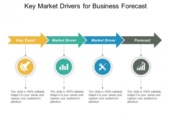 Key Market Drivers For Business Forecast Ppt PowerPoint Presentation Professional Influencers