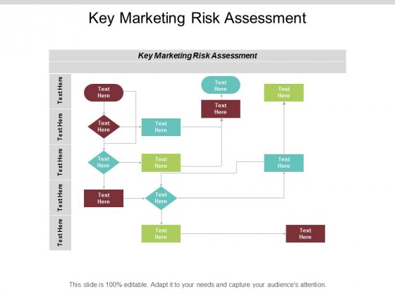Key Marketing Risk Assessment Ppt PowerPoint Presentation Icon Designs Cpb