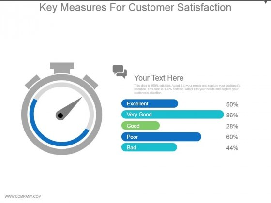 Key Measures For Customer Satisfaction Powerpoint Templates