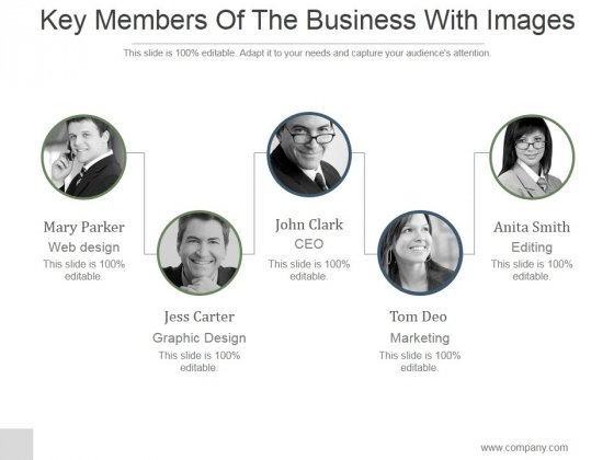 Key Members Of The Business With Images Ppt PowerPoint Presentation Slides