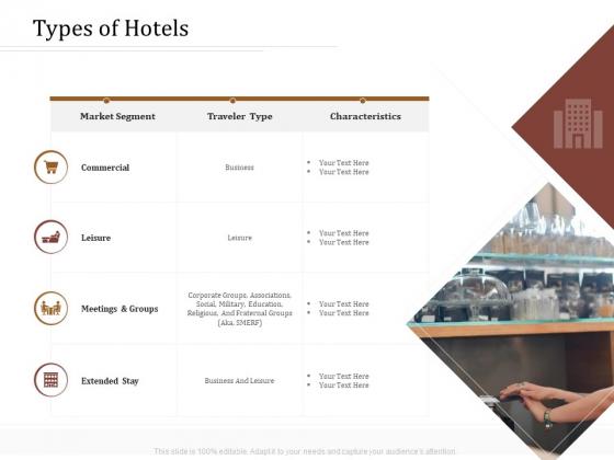 Key Metrics For Hotel Administration Management Types Of Hotels Demonstration PDF
