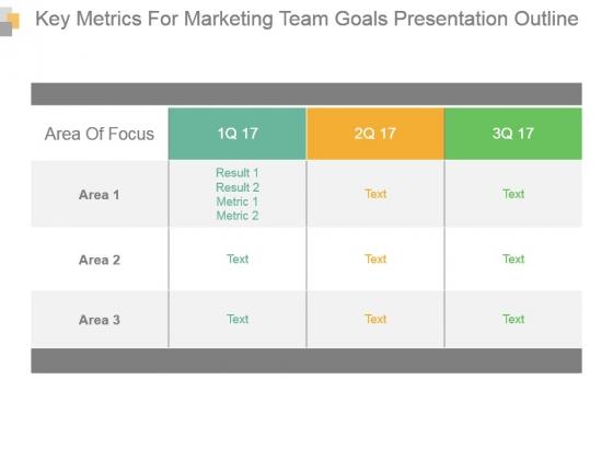 Key Metrics For Marketing Team Goals Presentation Outline