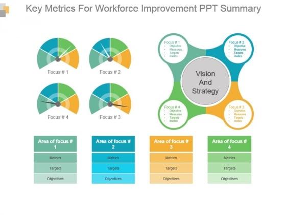 Key Metrics For Workforce Improvement Ppt Summary