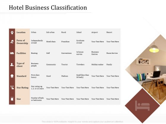Key Metrics Hotel Administration Management Hotel Business Classification Slides PDF