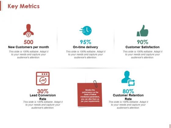 Key Metrics Ppt PowerPoint Presentation Inspiration Format