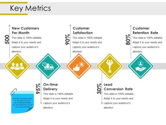 Key Metrics Ppt PowerPoint Presentation Layouts Good