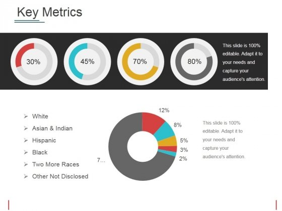 Key Metrics Ppt PowerPoint Presentation Model Professional