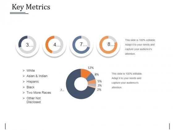 Key Metrics Ppt PowerPoint Presentation Outline Templates