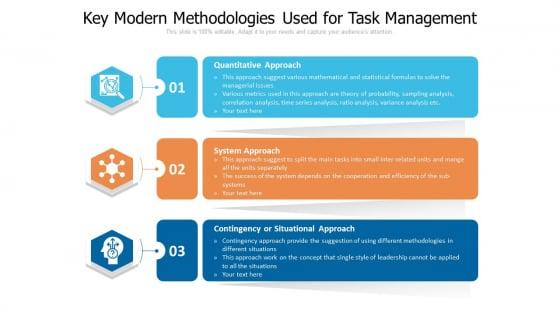 Key Modern Methodologies Used For Task Management Ppt PowerPoint Presentation Slides Introduction PDF