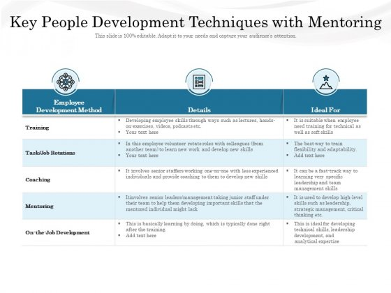 Key_People_Development_Techniques_With_Mentoring_Ppt_PowerPoint_Presentation_Gallery_Visual_Aids_PDF_Slide_1