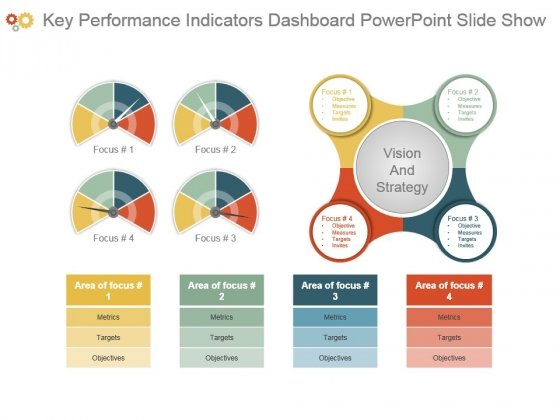 Key Performance Indicators Dashboard Powerpoint Slide Show
