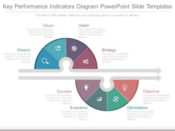 Key Performance Indicators Diagram Powerpoint Slide Templates