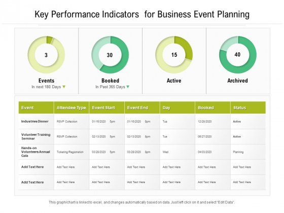 Key Performance Indicators For Business Event Planning Ppt PowerPoint Presentation Gallery Graphic Images PDF
