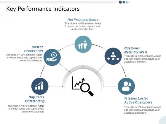 Key Performance Indicators Ppt PowerPoint Presentation Gallery Gridlines