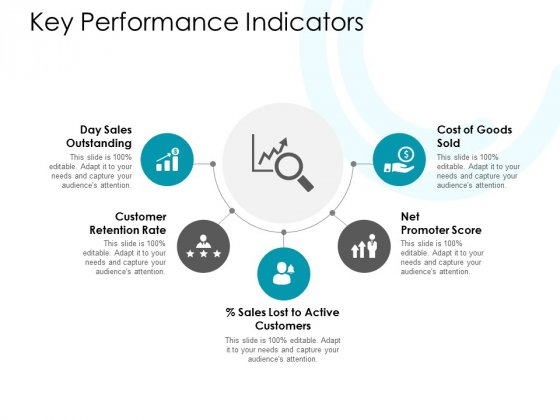 Key Performance Indicators Ppt PowerPoint Presentation Outline Samples