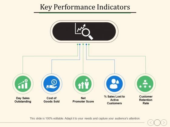 Key Performance Indicators Ppt PowerPoint Presentation Pictures Design Templates
