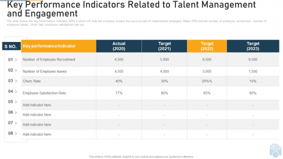 Key Performance Indicators Related To Talent Management And Engagement Ppt Show Outline PDF