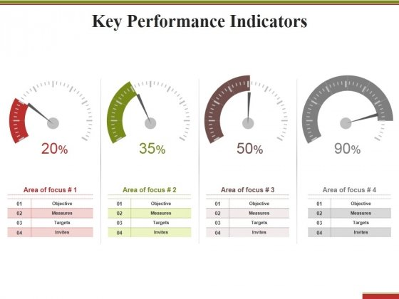 Key Performance Indicators Template 1 Ppt PowerPoint Presentation Pictures Templates
