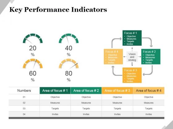 Key Performance Indicators Template 2 Ppt Powerpoint Presentation