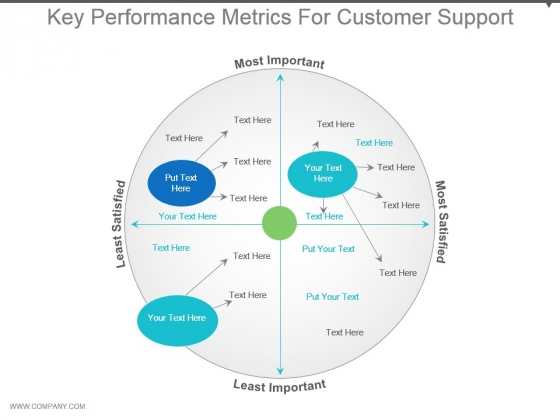 Key Performance Metrics For Customer Support Powerpoint Templates