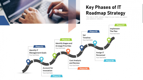 Key Phases Of IT Roadmap Strategy Ppt PowerPoint Presentation Gallery Graphic Tips PDF