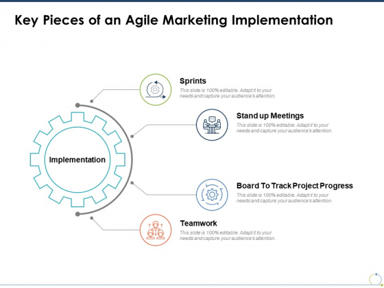 Key Pieces Of An Agile Marketing Implementation Ppt PowerPoint Presentation Layouts Summary