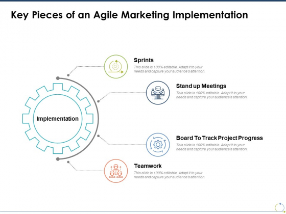Key Pieces Of An Agile Marketing Implementation Ppt PowerPoint Presentation Model Background Designs