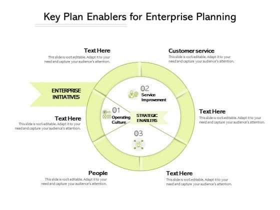 Key Plan Enablers For Enterprise Planning Ppt PowerPoint Presentation Layouts Designs Download PDF
