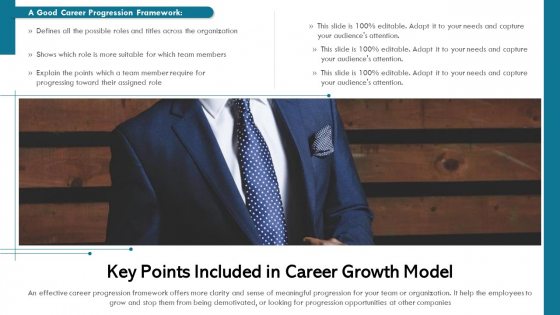 Key Points Included In Career Growth Model Ppt Powerpoint Presentation File Model PDF