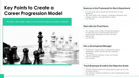Key Points To Create A Career Progression Model Ppt PowerPoint Presentation File Show PDF