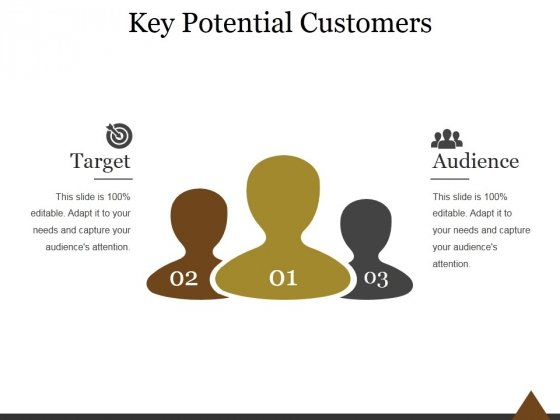 Key Potential Customers Ppt PowerPoint Presentation Examples