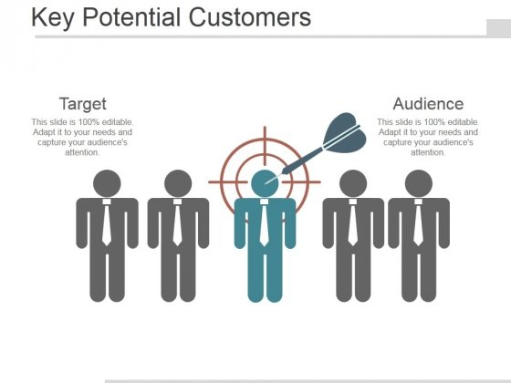 Key Potential Customers Ppt PowerPoint Presentation Graphics
