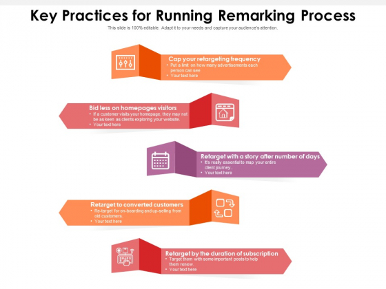Key Practices For Running Remarking Process Ppt PowerPoint Presentation Icon Styles PDF