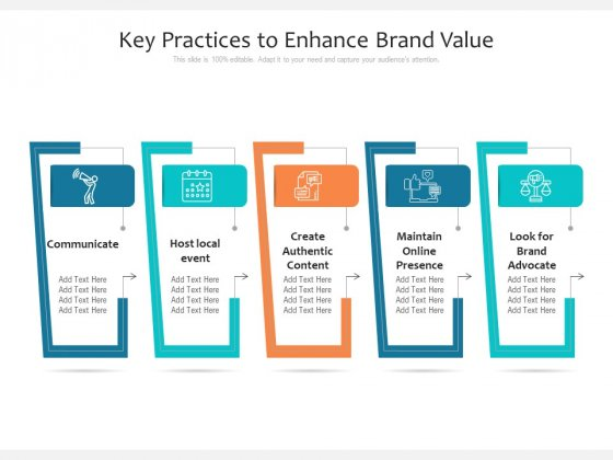 Key Practices To Enhance Brand Value Ppt PowerPoint Presentation Gallery Templates PDF
