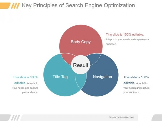 Key Principles Of Search Engine Optimization Ppt PowerPoint Presentation Rules