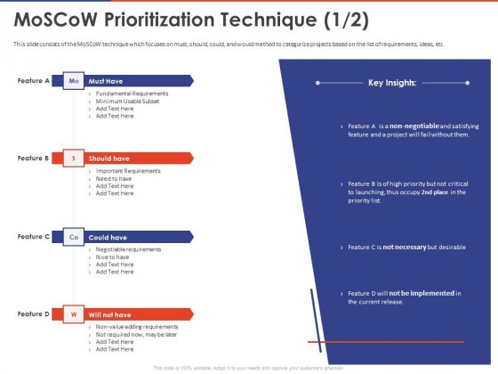 Key Prioritization Techniques For Project Team Management Moscow Prioritization Technique Current Ppt PowerPoint Presentation Model Infographics PDF