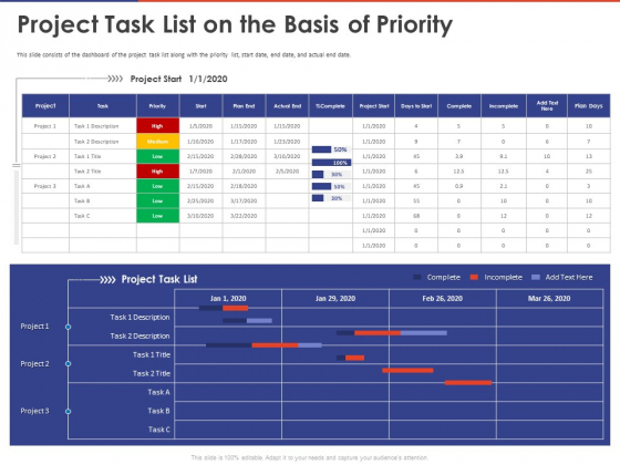 Key Prioritization Techniques For Project Team Management Project Task List On The Basis Of Priority Ppt PowerPoint Presentation PDF