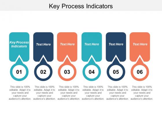 Key Process Indicators Ppt PowerPoint Presentation Portfolio Tips