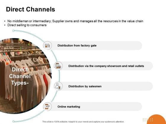 Key Product Distribution Channels Direct Channels Ppt Inspiration Slides PDF