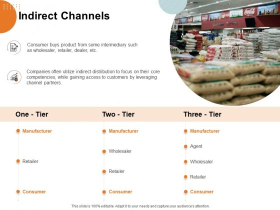 Key Product Distribution Channels Indirect Channels Ppt Infographics Icons PDF