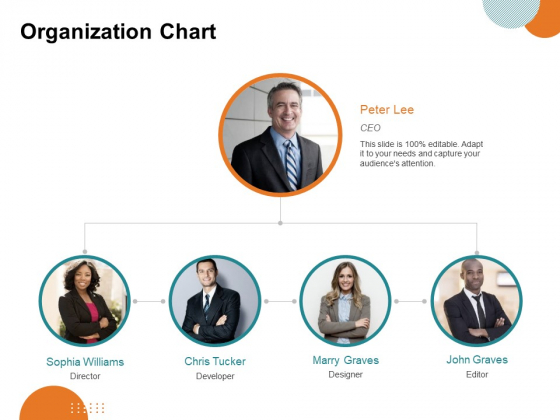 Key Product Distribution Channels Organization Chart Ppt Styles Infographics PDF