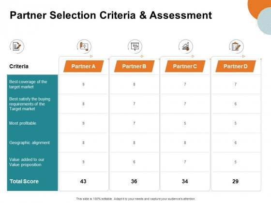 Key Product Distribution Channels Partner Selection Criteria And Assessment Ppt Infographics Picture PDF