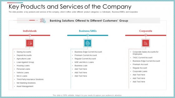 Key Products And Services Of The Company Ppt Outline Graphics Example PDF