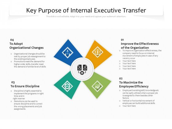 Key Purpose Of Internal Executive Transfer Ppt PowerPoint Presentation Gallery Inspiration PDF