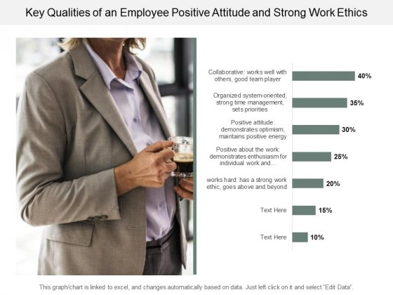 key qualities of an employee positive attitude and strong work ethics ppt powerpoint presentation model influencers