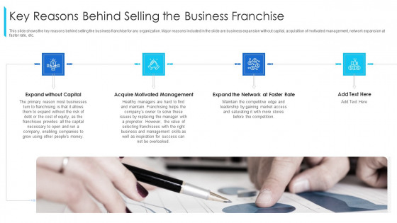Key_Reasons_Behind_Selling_The_Business_Franchise_Ppt_Pictures_Background_PDF_Slide_1