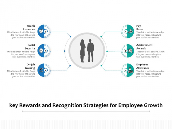 Key_Rewards_And_Recognition_Strategies_For_Employee_Growth_Ppt_PowerPoint_Presentation_Icon_Graphics_Design_PDF_Slide_1