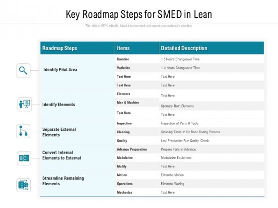 Key Roadmap Steps For SMED In Lean Ppt PowerPoint Presentation Icon Backgrounds PDF