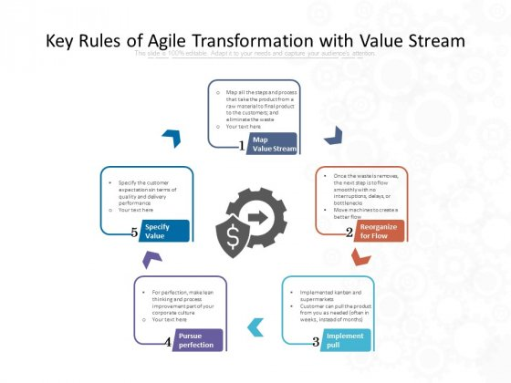 Key Rules Of Agile Transformation With Value Stream Ppt PowerPoint Presentation Professional Graphics Design PDF