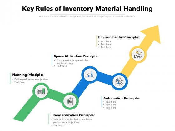 Key Rules Of Inventory Material Handling Ppt PowerPoint Presentation File Brochure PDF